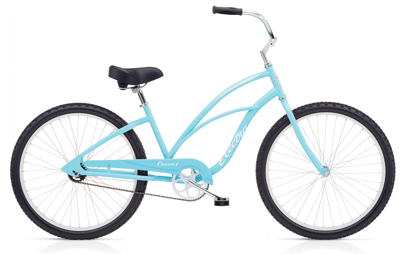 Bicykel ELECTRA Cruiser 1 Ladies' Light Blue 2017